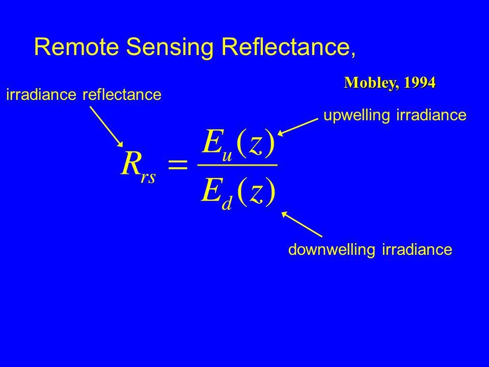 irradiance reflectance upwelling irradiance downwelling irradiance Remote Sensing Reflectance, Mobley, 1994