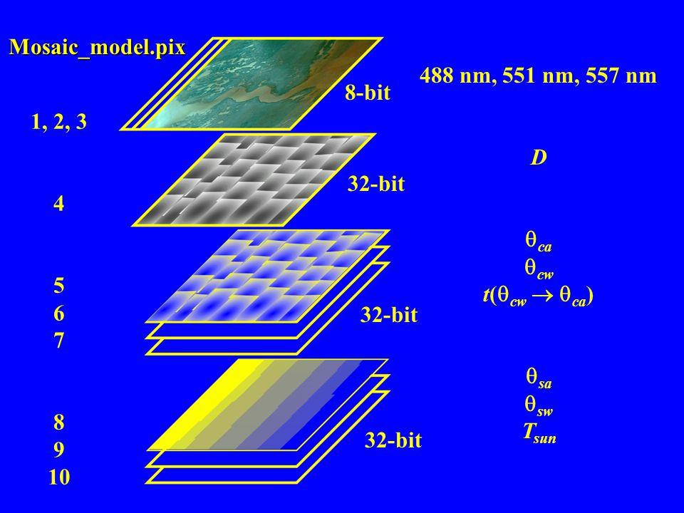 Mosaic_model.pix 1, 2, 3 4 5 6 7 8 9 10 8-bit 32-bit 488 nm, 551 nm, 557 nm D  ca  cw t(  cw   ca )  sa  sw T sun