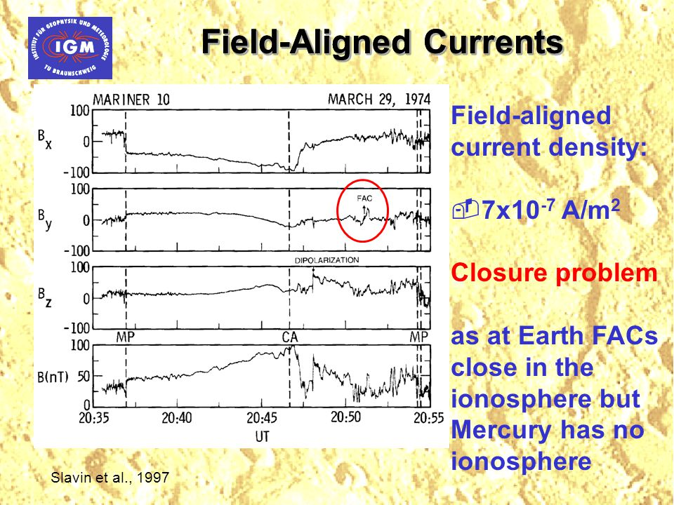 Field-Aligned Currents Slavin et al., 1997 Field-aligned current density:  7x10 -7 A/m 2 Closure problem as at Earth FACs close in the ionosphere but
