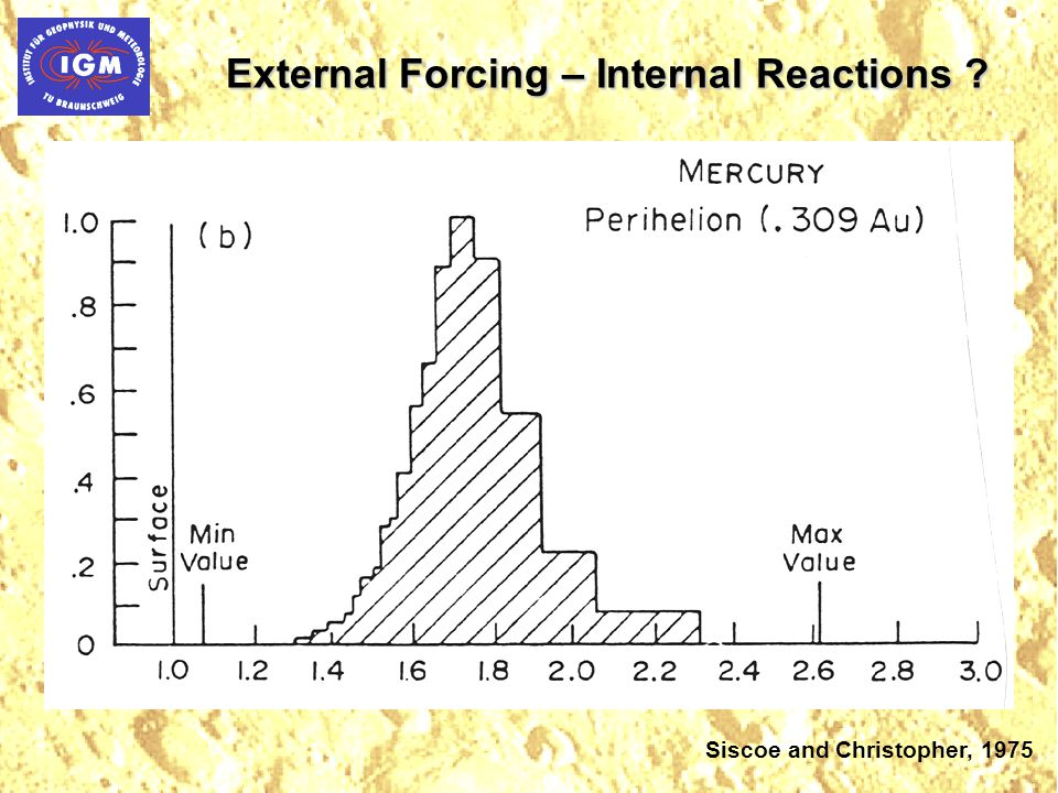 External Forcing – Internal Reactions ? Siscoe and Christopher, 1975