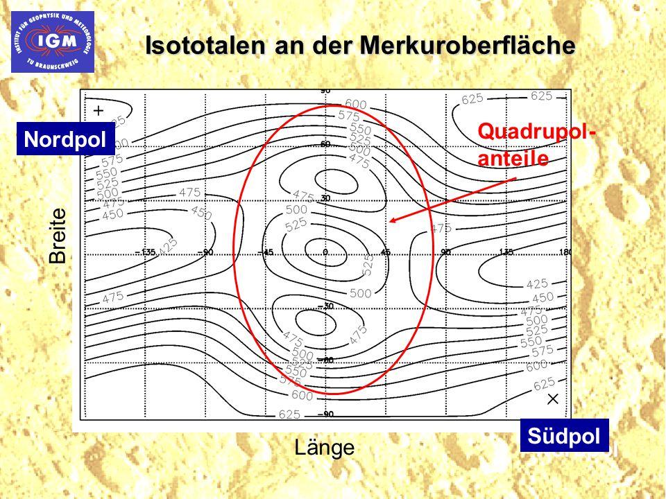 Isototalen an der Merkuroberfläche Länge Breite Quadrupol- anteile Nordpol Südpol