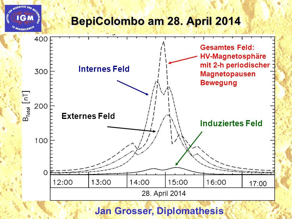 BepiColombo am 28. April 2014 28.