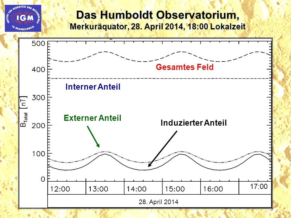 Das Humboldt Observatorium, Merkuräquator, 28. April 2014, 18:00 Lokalzeit 17:00 28.