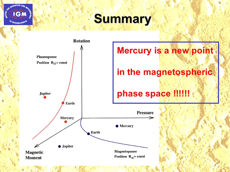 Summary Mercury is a new point in the magnetospheric phase space !!!!!!