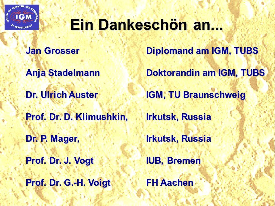 Ein Dankeschön an... Jan Grosser Diplomand am IGM, TUBS Anja StadelmannDoktorandin am IGM, TUBS Dr.