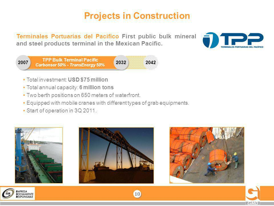 Projects in Construction Terminales Portuarias del Pacifico First public bulk mineral and steel products terminal in the Mexican Pacific. 10 Total inv