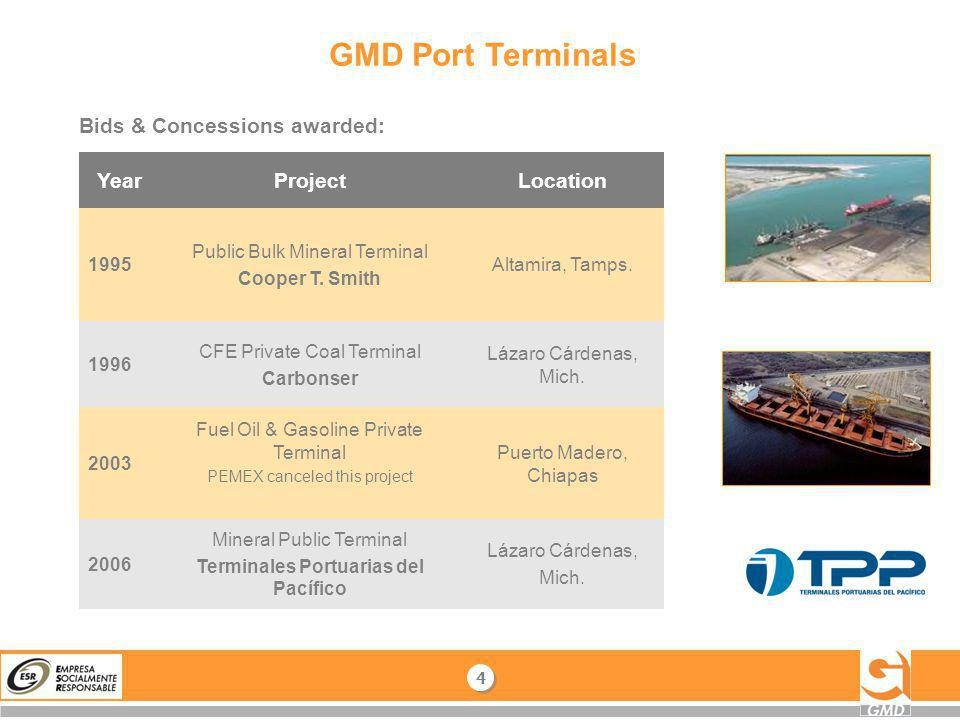 GMD Port Terminals Bids & Concessions awarded: 4 4 YearProjectLocation 1995 Public Bulk Mineral Terminal Cooper T. Smith Altamira, Tamps. 1996 CFE Pri
