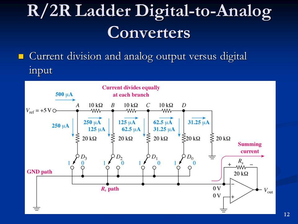 R/2R Ladder Digital-to-Analog Converters Current division and analog output versus digital input Current division and analog output versus digital inp