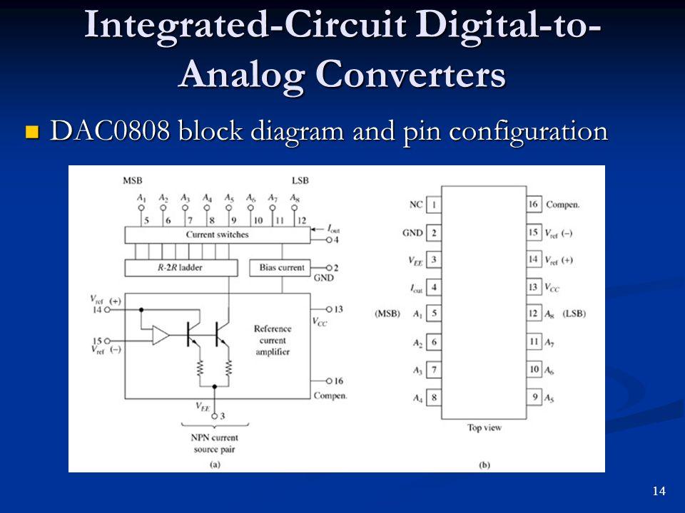 Integrated-Circuit Digital-to- Analog Converters DAC0808 block diagram and pin configuration DAC0808 block diagram and pin configuration 14