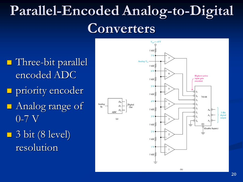 Parallel-Encoded Analog-to-Digital Converters Three-bit parallel encoded ADC Three-bit parallel encoded ADC priority encoder priority encoder Analog r