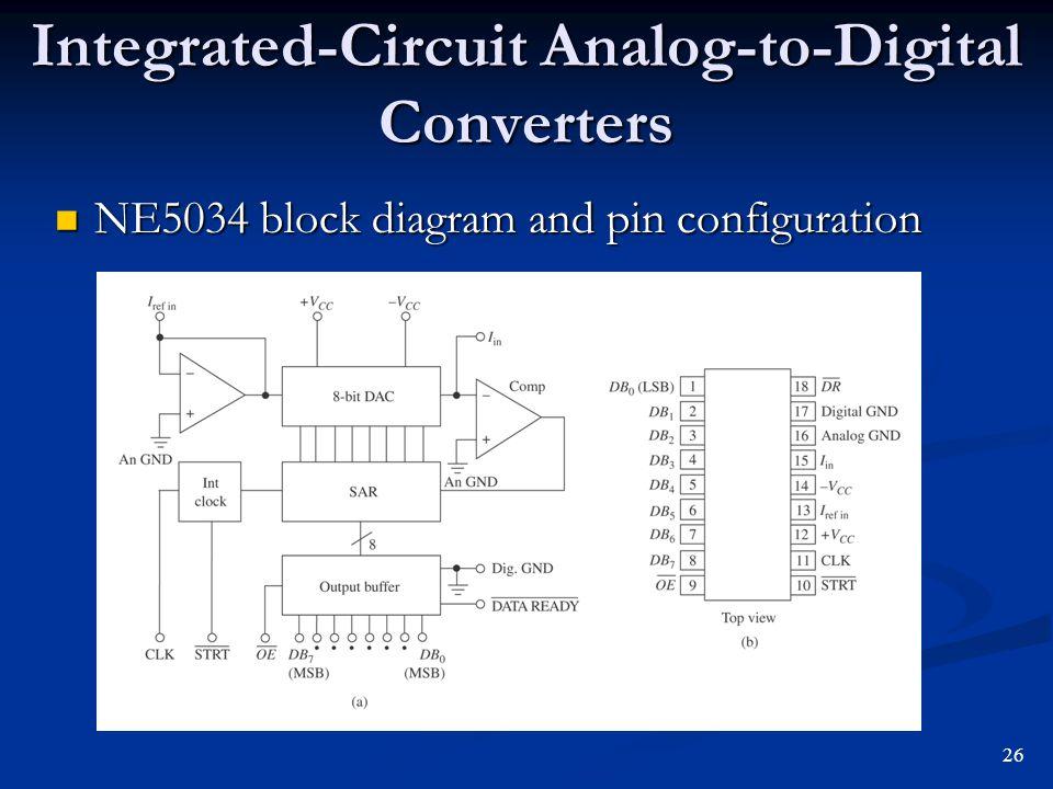 Integrated-Circuit Analog-to-Digital Converters NE5034 block diagram and pin configuration NE5034 block diagram and pin configuration 26