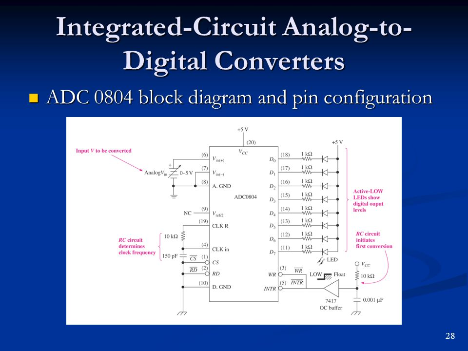Integrated-Circuit Analog-to- Digital Converters ADC 0804 block diagram and pin configuration ADC 0804 block diagram and pin configuration 28
