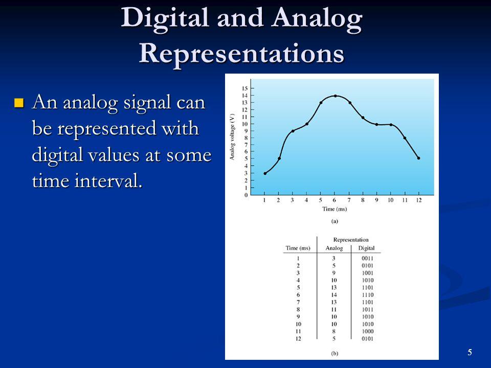 Digital and Analog Representations An analog signal can be represented with digital values at some time interval. An analog signal can be represented