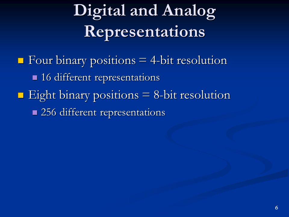 Digital and Analog Representations Four binary positions = 4-bit resolution Four binary positions = 4-bit resolution 16 different representations 16 d
