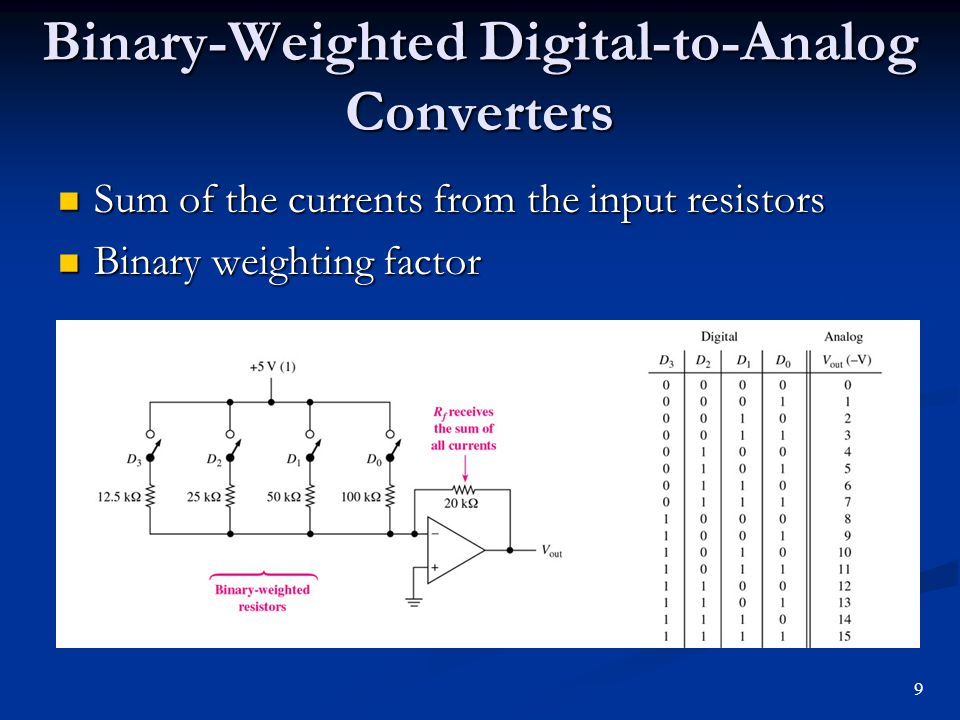 Parallel-Encoded Analog-to-Digital Converters Parallel encoding Parallel encoding Also called simultaneous, multiple comparator, or flash converting Also called simultaneous, multiple comparator, or flash converting Several comparators with different reference voltages drive a priority encoder Several comparators with different reference voltages drive a priority encoder 19