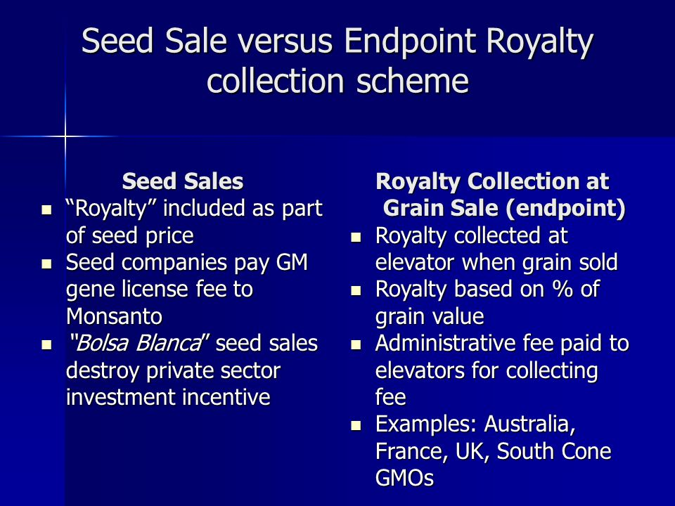 Seed Sale versus Endpoint Royalty collection scheme Seed Sales Royalty included as part of seed price Royalty included as part of seed price Seed companies pay GM gene license fee to Monsanto Seed companies pay GM gene license fee to Monsanto Bolsa Blanca seed sales destroy private sector investment incentive Bolsa Blanca seed sales destroy private sector investment incentive Royalty Collection at Grain Sale (endpoint) Royalty collected at elevator when grain sold Royalty collected at elevator when grain sold Royalty based on % of grain value Royalty based on % of grain value Administrative fee paid to elevators for collecting fee Administrative fee paid to elevators for collecting fee Examples: Australia, France, UK, South Cone GMOs Examples: Australia, France, UK, South Cone GMOs