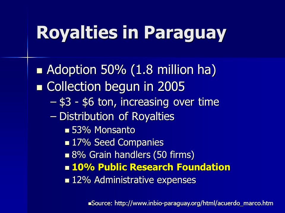 Royalties in Paraguay Adoption 50% (1.8 million ha) Adoption 50% (1.8 million ha) Collection begun in 2005 Collection begun in 2005 –$3 - $6 ton, increasing over time –Distribution of Royalties 53% Monsanto 53% Monsanto 17% Seed Companies 17% Seed Companies 8% Grain handlers (50 firms) 8% Grain handlers (50 firms) 10% Public Research Foundation 10% Public Research Foundation 12% Administrative expenses 12% Administrative expenses Source: http://www.inbio-paraguay.org/html/acuerdo_marco.htm Source: http://www.inbio-paraguay.org/html/acuerdo_marco.htm