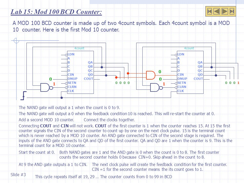 A MOD 100 BCD counter is made up of two 4count symbols. Each 4count symbol is a MOD 10 counter. Here is the first Mod 10 counter. Slide #3 Lab 15: Mod