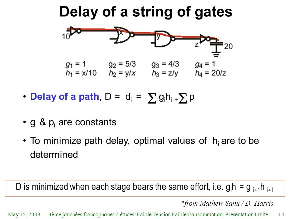 May 15, 20034ème journées francophones d études: Faible Tension Faible Consommation, Présentation Invité14 Delay of a string of gates Delay of a path, D = d i = g i h i + p i g i & p i are constants To minimize path delay, optimal values of h i are to be determined  D is minimized when each stage bears the same effort, i.e.