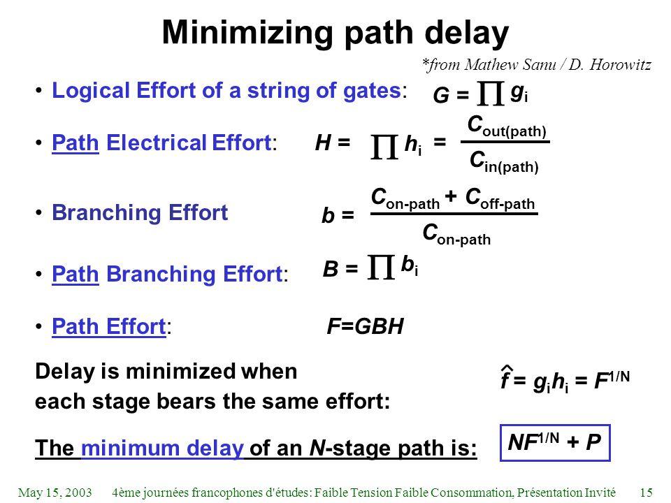 May 15, 20034ème journées francophones d études: Faible Tension Faible Consommation, Présentation Invité15 Minimizing path delay Logical Effort of a string of gates: Path Electrical Effort: Branching Effort Path Branching Effort: Path Effort: F=GBH  gigi G = C out(path) C in(path) H =  hihi =  bibi B = C on-path + C off-path C on-path b = Delay is minimized when each stage bears the same effort: f = g i h i = F 1/N The minimum delay of an N-stage path is: NF 1/N + P *from Mathew Sanu / D.