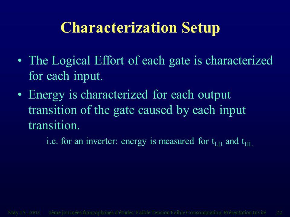 May 15, 20034ème journées francophones d études: Faible Tension Faible Consommation, Présentation Invité22 The Logical Effort of each gate is characterized for each input.