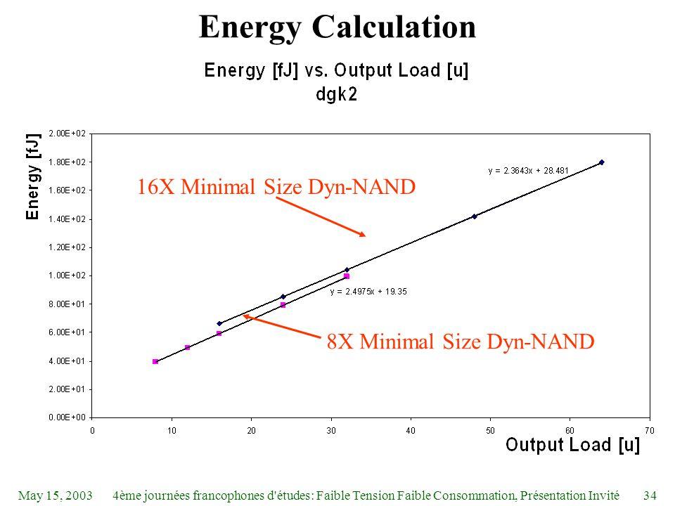 May 15, 20034ème journées francophones d études: Faible Tension Faible Consommation, Présentation Invité34 Energy Calculation 8X Minimal Size Dyn-NAND 16X Minimal Size Dyn-NAND