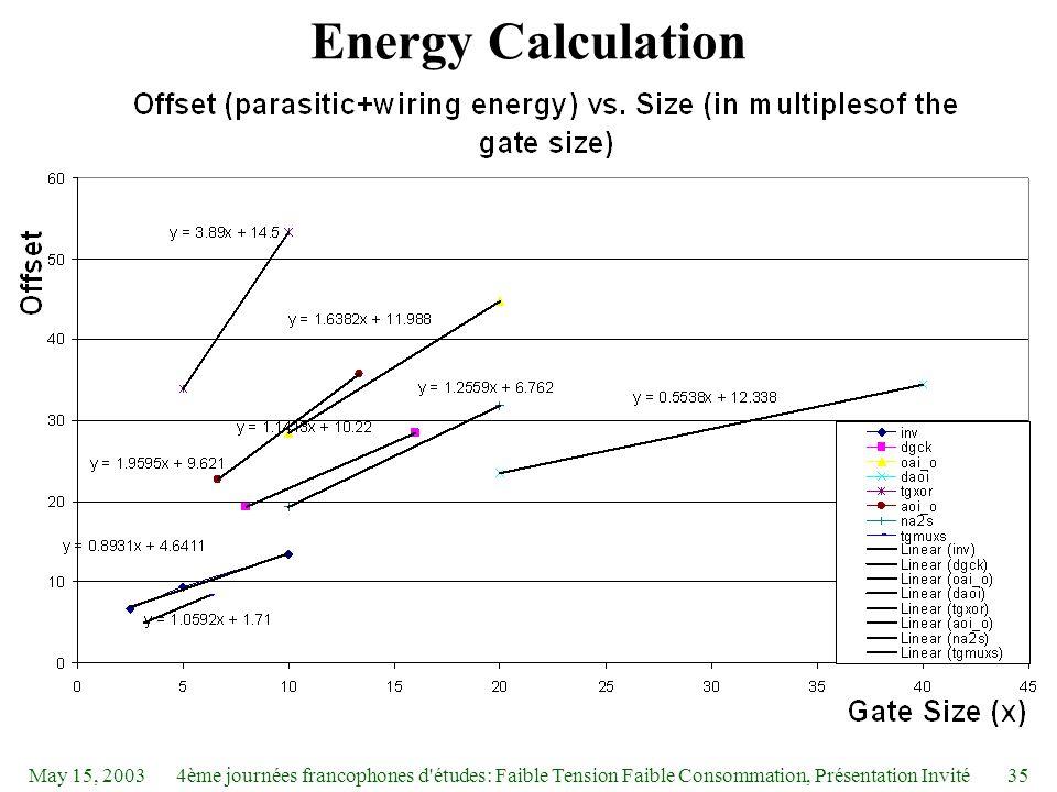 May 15, 20034ème journées francophones d études: Faible Tension Faible Consommation, Présentation Invité35 Energy Calculation