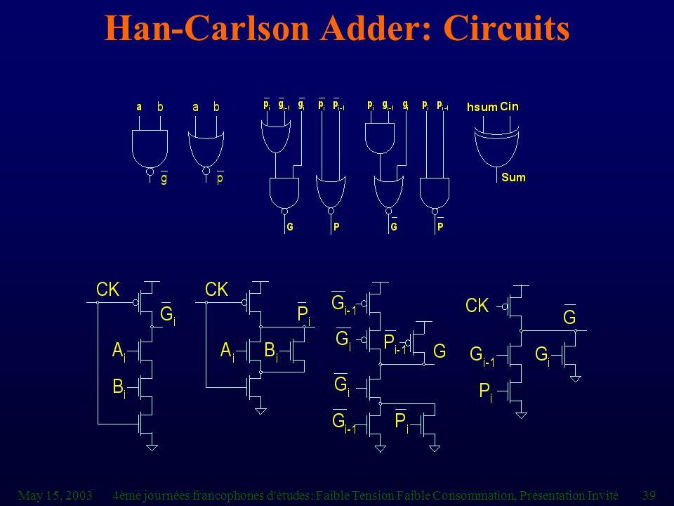 May 15, 20034ème journées francophones d études: Faible Tension Faible Consommation, Présentation Invité39 Han-Carlson Adder: Circuits