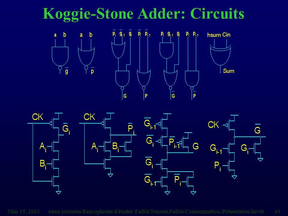 May 15, 20034ème journées francophones d études: Faible Tension Faible Consommation, Présentation Invité43 Koggie-Stone Adder: Circuits