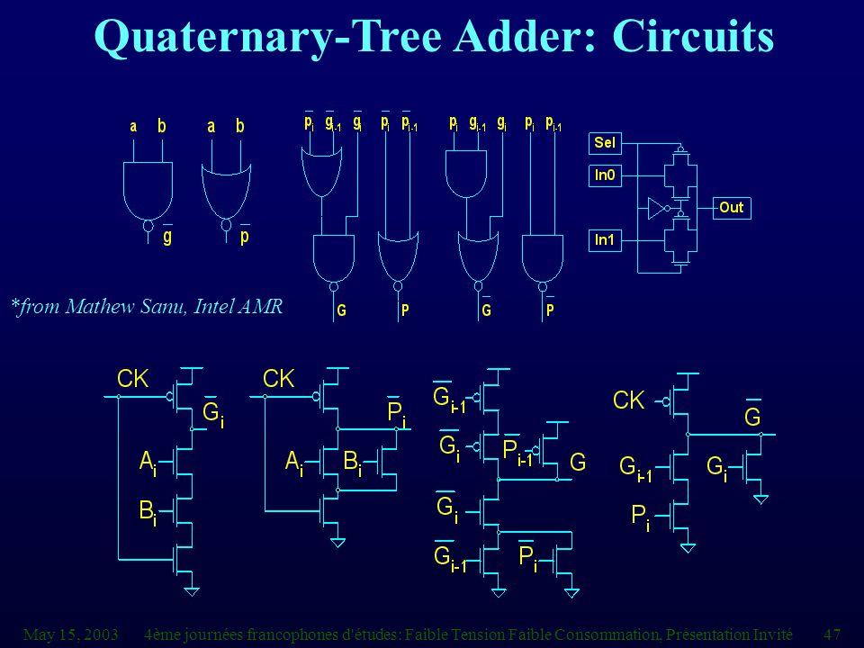 May 15, 20034ème journées francophones d études: Faible Tension Faible Consommation, Présentation Invité47 Quaternary-Tree Adder: Circuits *from Mathew Sanu, Intel AMR