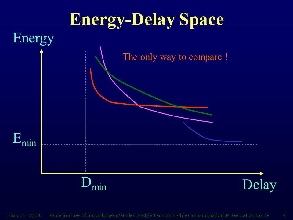 May 15, 20034ème journées francophones d études: Faible Tension Faible Consommation, Présentation Invité5 Energy-Delay Space Energy Delay E min D min The only way to compare !