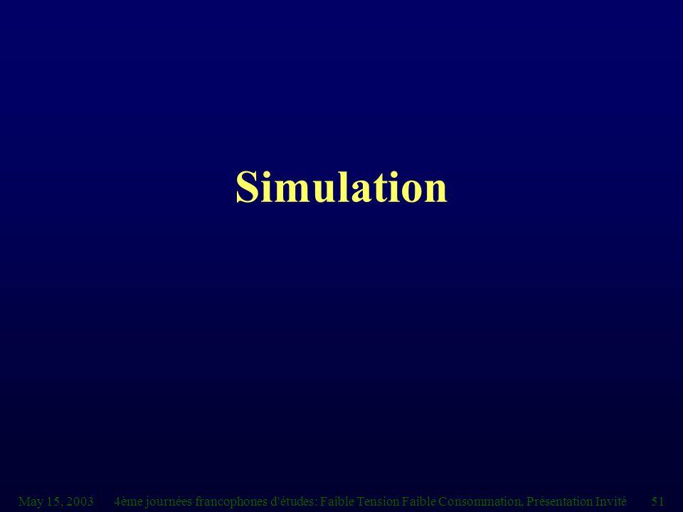May 15, 20034ème journées francophones d études: Faible Tension Faible Consommation, Présentation Invité51 Simulation
