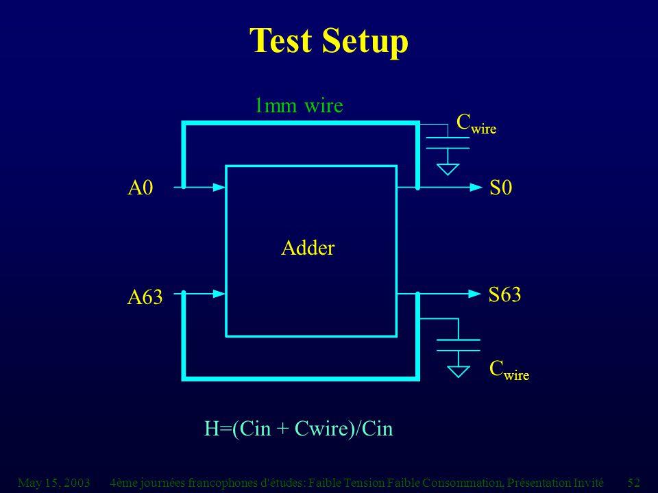 May 15, 20034ème journées francophones d études: Faible Tension Faible Consommation, Présentation Invité52 Adder S0 S63 A0 A63 C wire Test Setup 1mm wire H=(Cin + Cwire)/Cin