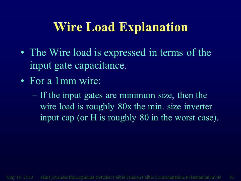 May 15, 20034ème journées francophones d études: Faible Tension Faible Consommation, Présentation Invité53 Wire Load Explanation The Wire load is expressed in terms of the input gate capacitance.