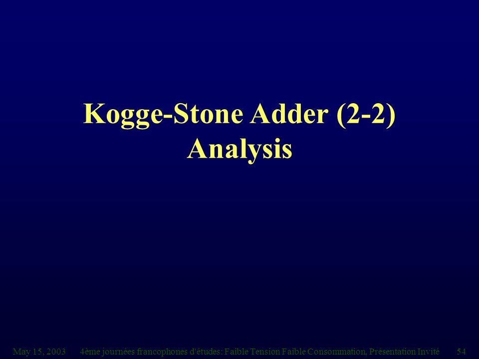 May 15, 20034ème journées francophones d études: Faible Tension Faible Consommation, Présentation Invité54 Kogge-Stone Adder (2-2) Analysis