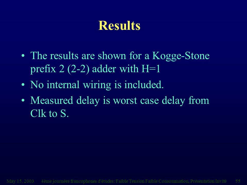 May 15, 20034ème journées francophones d études: Faible Tension Faible Consommation, Présentation Invité55 Results The results are shown for a Kogge-Stone prefix 2 (2-2) adder with H=1 No internal wiring is included.