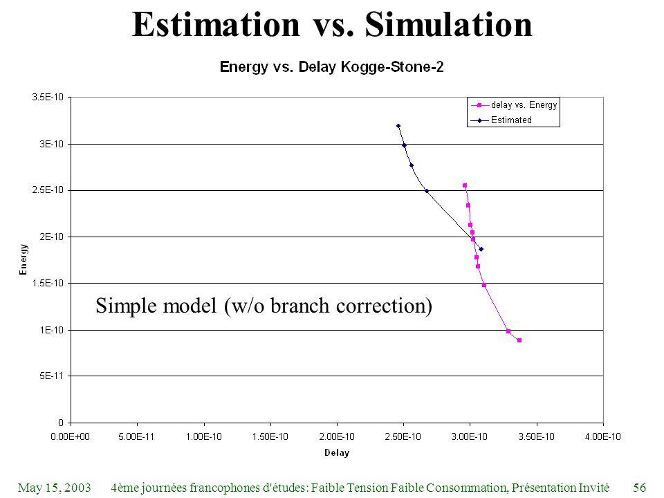 May 15, 20034ème journées francophones d études: Faible Tension Faible Consommation, Présentation Invité56 Estimation vs.