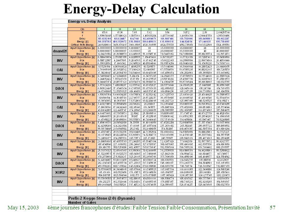 May 15, 20034ème journées francophones d études: Faible Tension Faible Consommation, Présentation Invité57 Energy-Delay Calculation