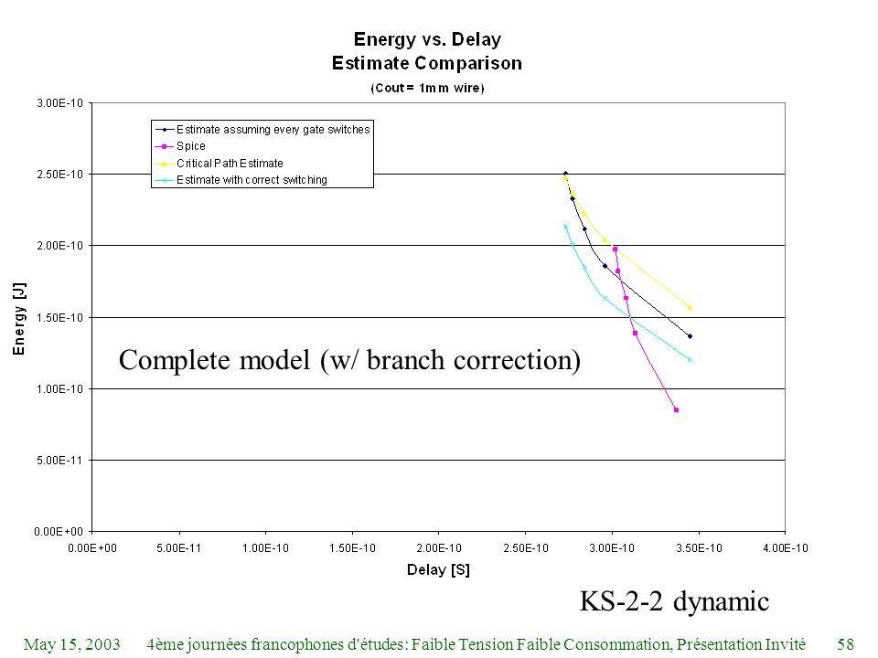 May 15, 20034ème journées francophones d études: Faible Tension Faible Consommation, Présentation Invité58 KS-2-2 dynamic Complete model (w/ branch correction)