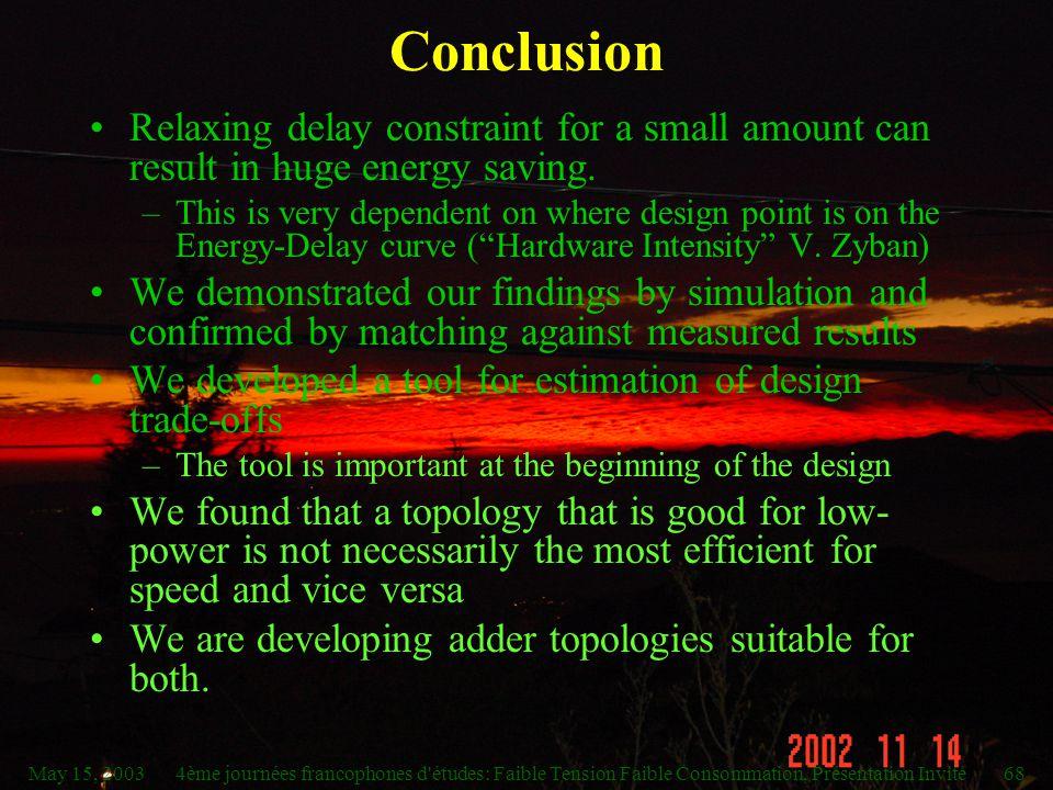 May 15, 20034ème journées francophones d études: Faible Tension Faible Consommation, Présentation Invité68 Conclusion Relaxing delay constraint for a small amount can result in huge energy saving.