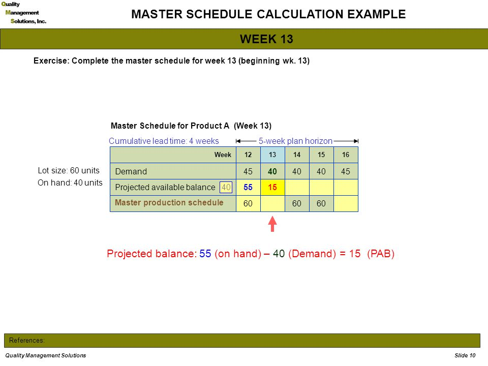 References: MASTER SCHEDULE CALCULATION EXAMPLE Master Schedule for Product A (Week 13) 5-week plan horizon Lot size: 60 units On hand: 40 units Cumulative lead time: 4 weeks 4540 45Demand 1555Projected available balance 60 Master production schedule 161514 13 12Week Exercise: Complete the master schedule for week 13 (beginning wk.
