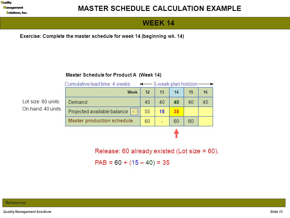 References: MASTER SCHEDULE CALCULATION EXAMPLE Master Schedule for Product A (Week 14) 5-week plan horizon Lot size: 60 units On hand: 40 units Cumulative lead time: 4 weeks 4540 45Demand 351555Projected available balance 60 - Master production schedule 1615141312Week Exercise: Complete the master schedule for week 14 (beginning wk.