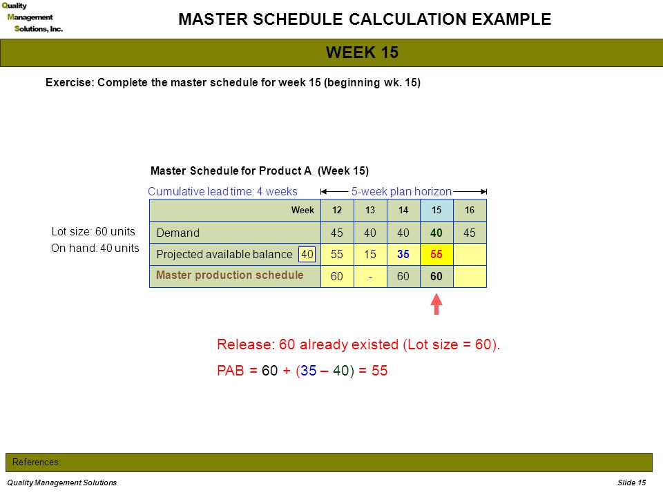 References: MASTER SCHEDULE CALCULATION EXAMPLE Master Schedule for Product A (Week 15) 5-week plan horizon Lot size: 60 units On hand: 40 units Cumulative lead time: 4 weeks 4540 45Demand 55351555Projected available balance 60 - Master production schedule 1615141312Week Exercise: Complete the master schedule for week 15 (beginning wk.