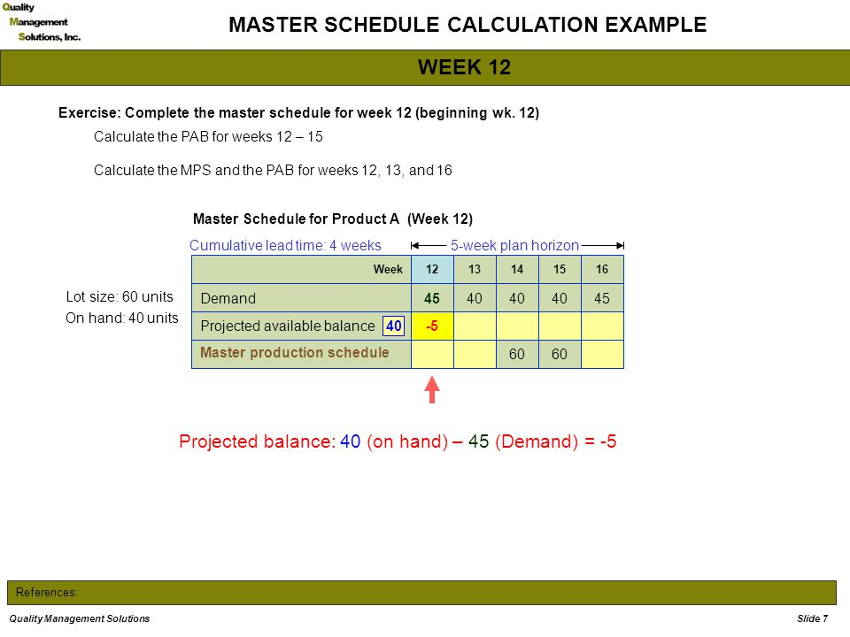 References: MASTER SCHEDULE CALCULATION EXAMPLE Master Schedule for Product A (Week 12) 5-week plan horizon Lot size: 60 units On hand: 40 units Cumulative lead time: 4 weeks 4540 45Demand -5Projected available balance 60 Master production schedule 1615141312Week Exercise: Complete the master schedule for week 12 (beginning wk.