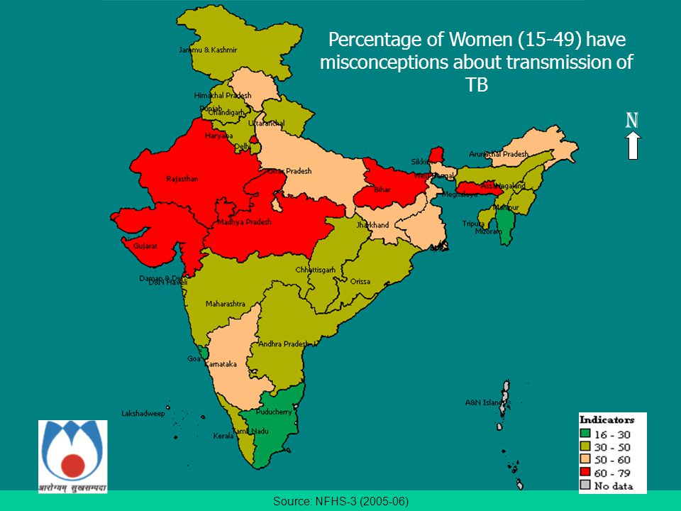 Source: NFHS-3,p:333 (2005-06) N Percentage of women age (15-49) who have heard of AIDS