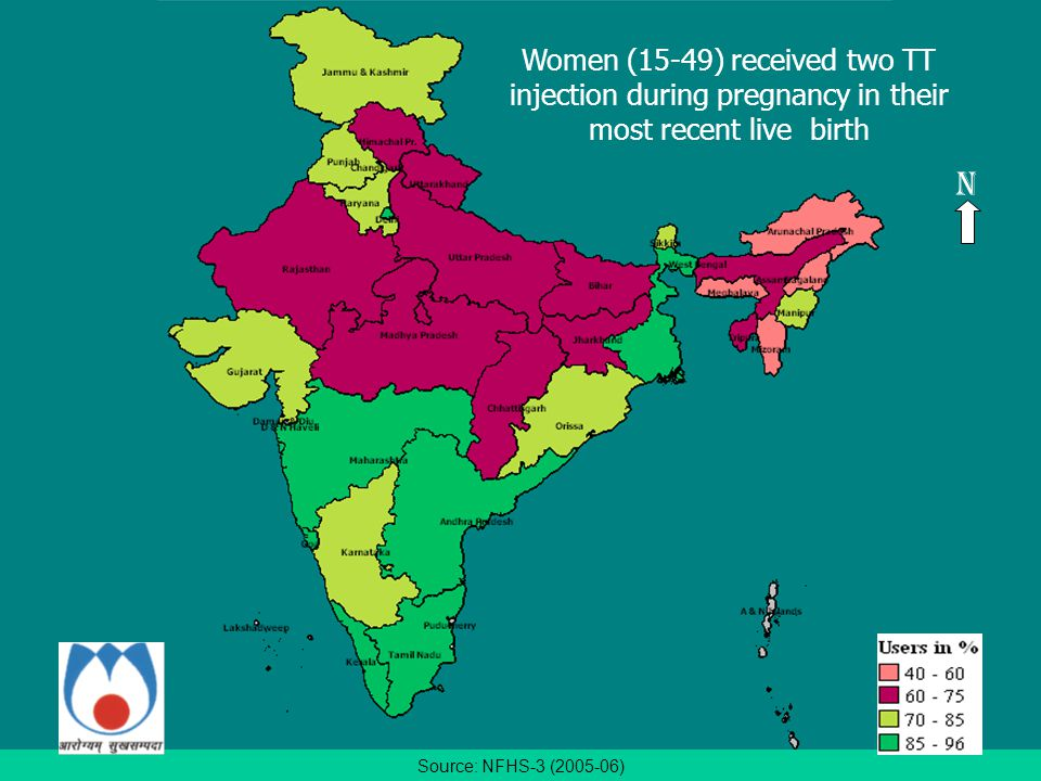 Source: NFHS-3 (2005-06) N Women (15-49) received two TT injection during pregnancy in their most recent live birth