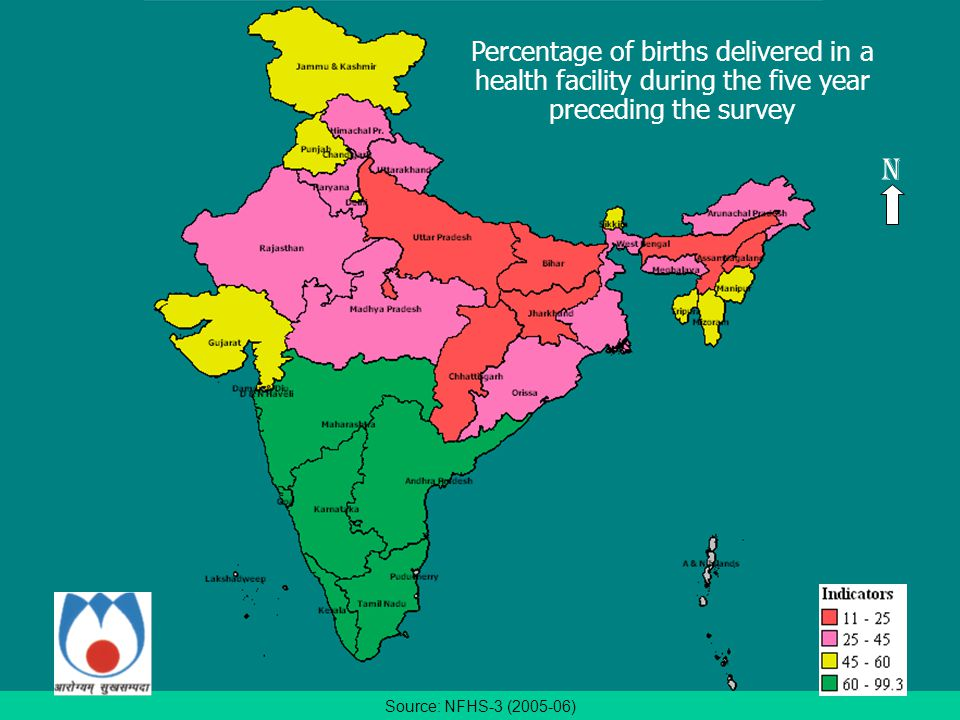 Source: NFHS-3 (2005-06) N Percentage of births delivered in a health facility during the five year preceding the survey