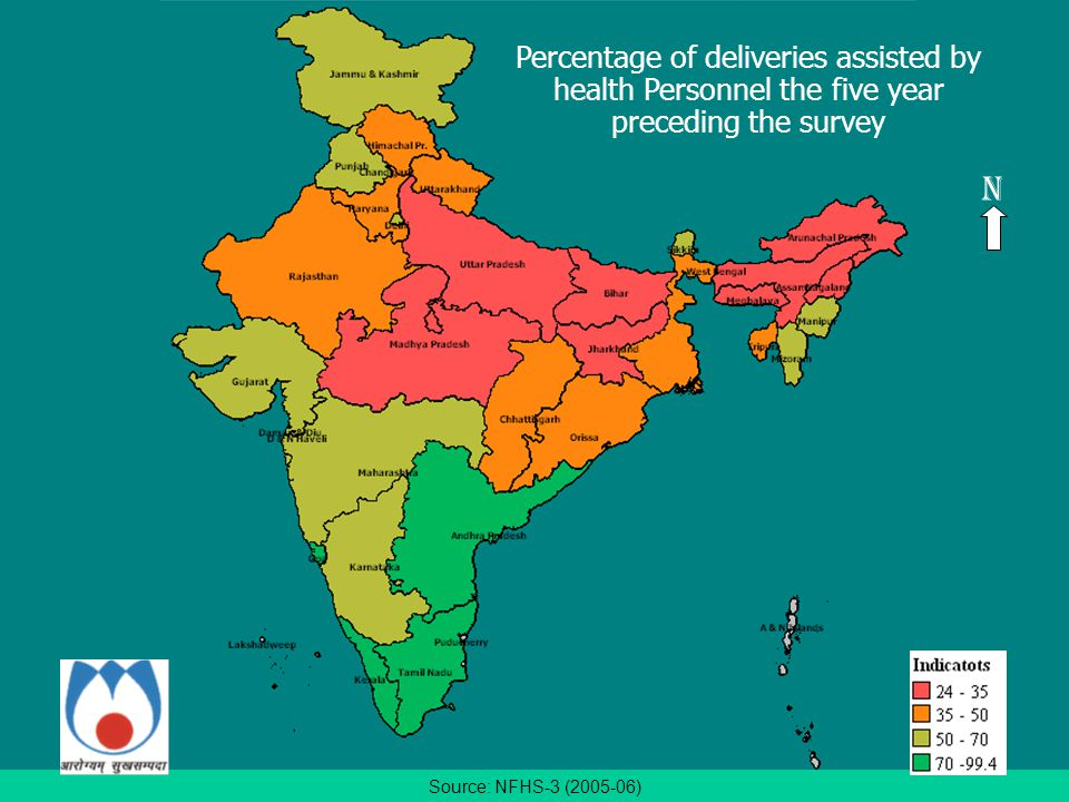 Source: NFHS-3 (2005-06) N Percentage of deliveries assisted by health Personnel the five year preceding the survey
