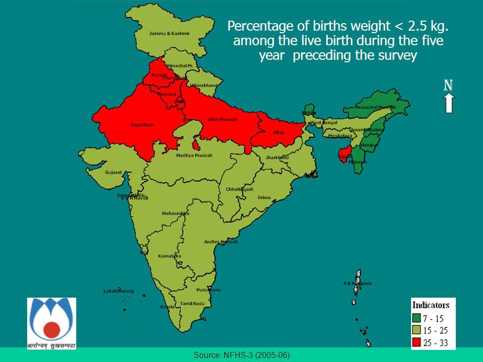 Source: NFHS-3 (2005-06) N Percentage of births weight < 2.5 kg.