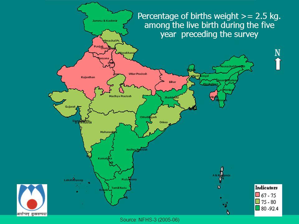 Source: NFHS-3 (2005-06) N Percentage of births weight >= 2.5 kg.
